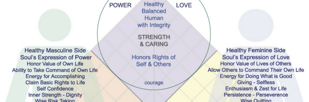 Strength and Caring