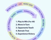 Life as a Spiritual Game